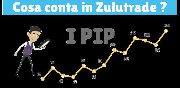 In Zulutrade vengono replicati i pip