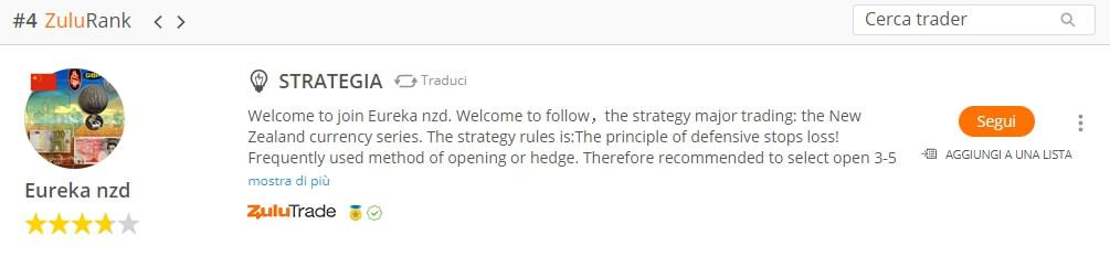 zulutrade trader header